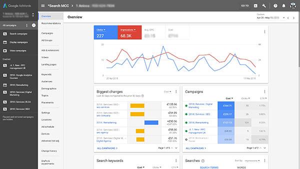 google ads google search ads triforcesa